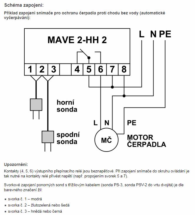mave_2_hh_2_schema